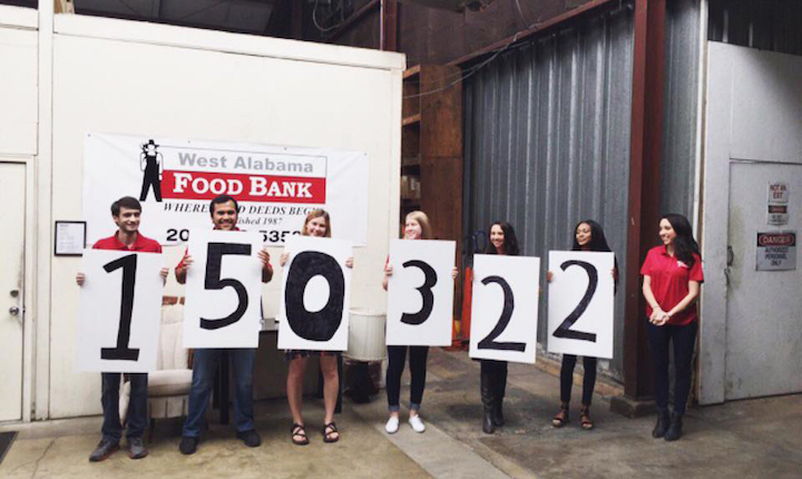 2016 total of 150,322 pounds of food donated